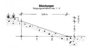 bauhinweis2
